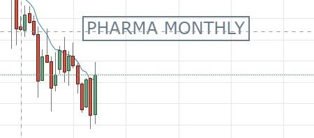 pharmamonth